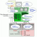 2003年の当社のハードウェア構成